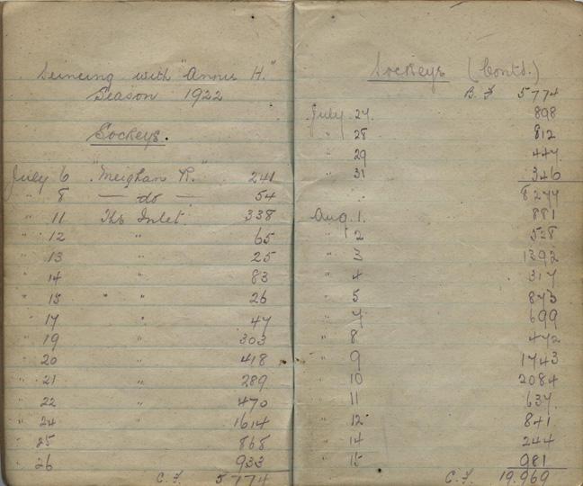 Monks notebook2.pp10-11