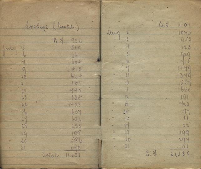 Monks notebook2.pp2-3