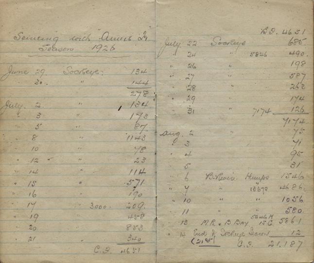 Monks notebook2.pp28-29