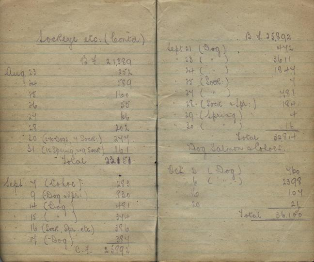 Monks notebook2.pp4-5