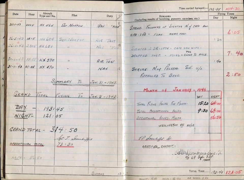 Thomas Scandiffio, Gunner Logbook, p.25