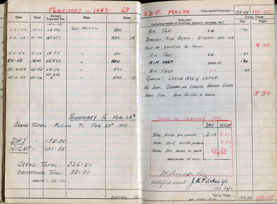 Thomas Scandiffio, Gunner Logbook, p.26