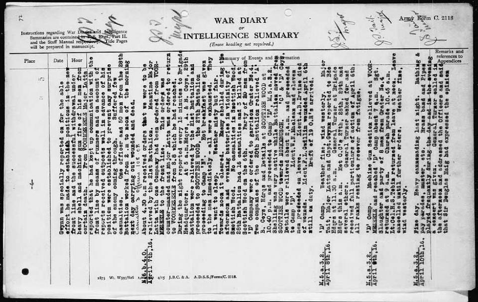 Battalion War Diary, April, 1916.