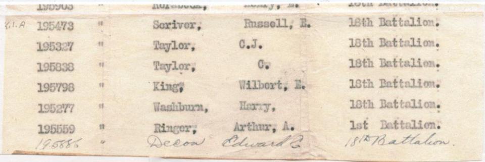 Norwood.93rd Battalion. Irwin